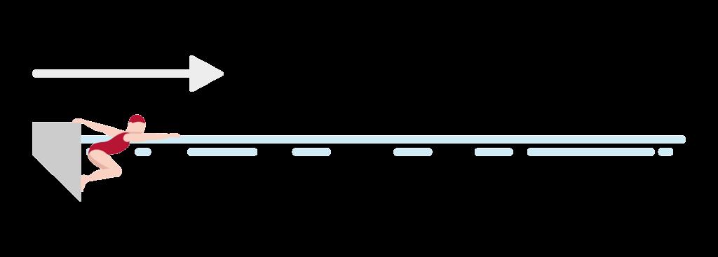 eBIP KOMPLEXÜBUNG Phase 1