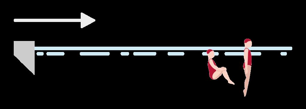 eBIP KOMPLEXÜBUNG Phase 4