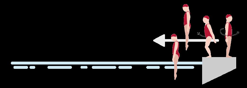 eBIP KOMPLEXÜBUNG Phase 6