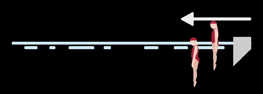 eBIP KOMPLEXÜBUNG Phase 7