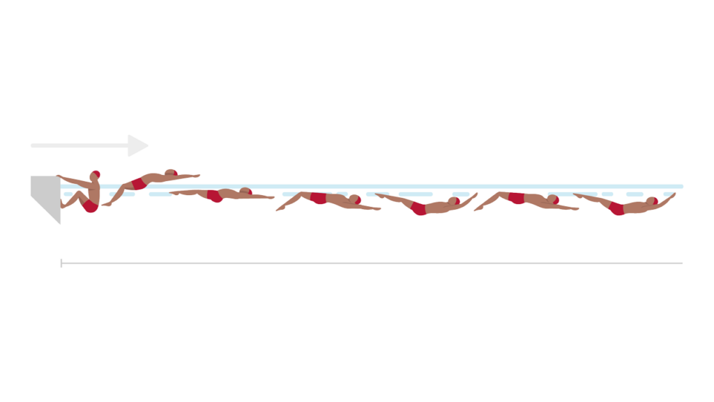 AUFGABE B: KÖRPERWELLE