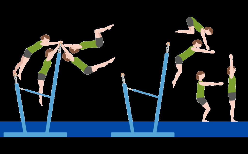 ÜBUNG 7 | RECK Gerätaufbau Stufenbarren