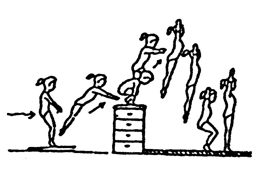 Bundesjugendspiele Wettkampfkartenwertung Gerätturnen